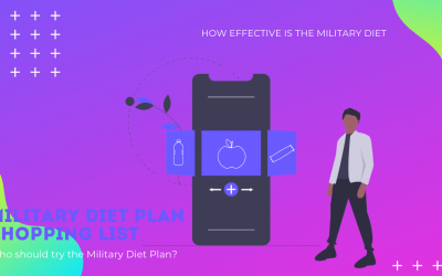 The Ultimate Guide To Military Diet Plan Shopping List